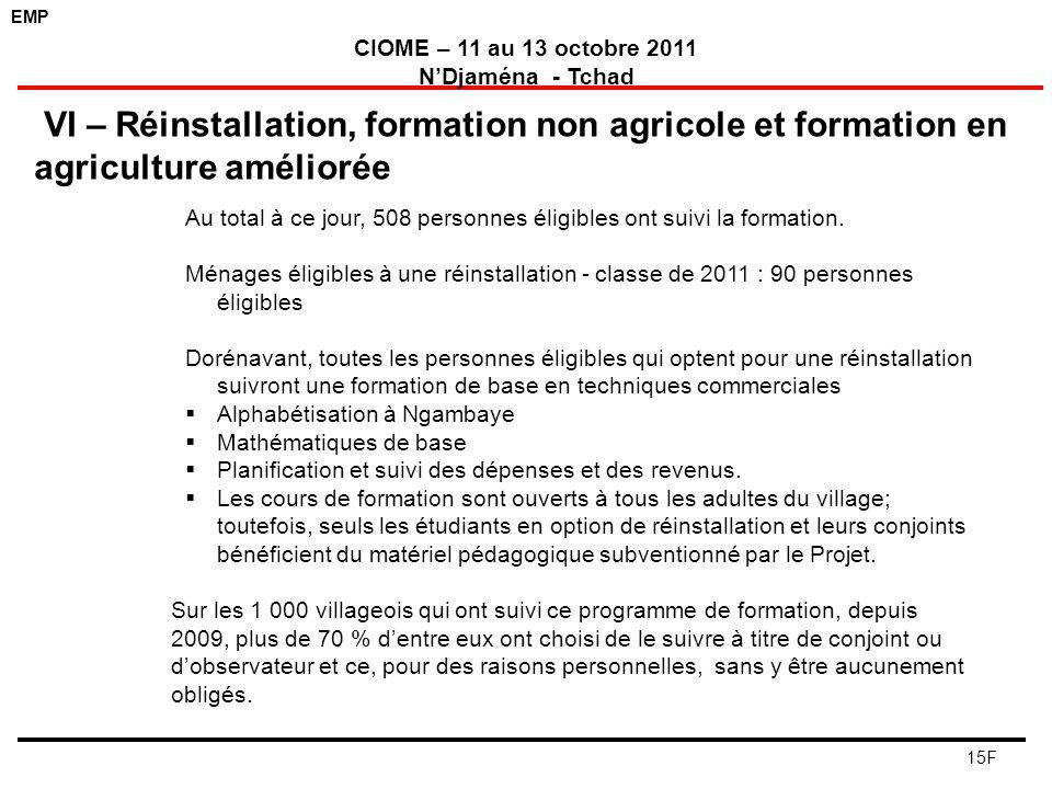 EMP CIOME – 11 au 13 octobre 2011 NDjaména - Tchad 15F VI – Réinstallation, formation non agricole et formation en agriculture améliorée Au total à ce