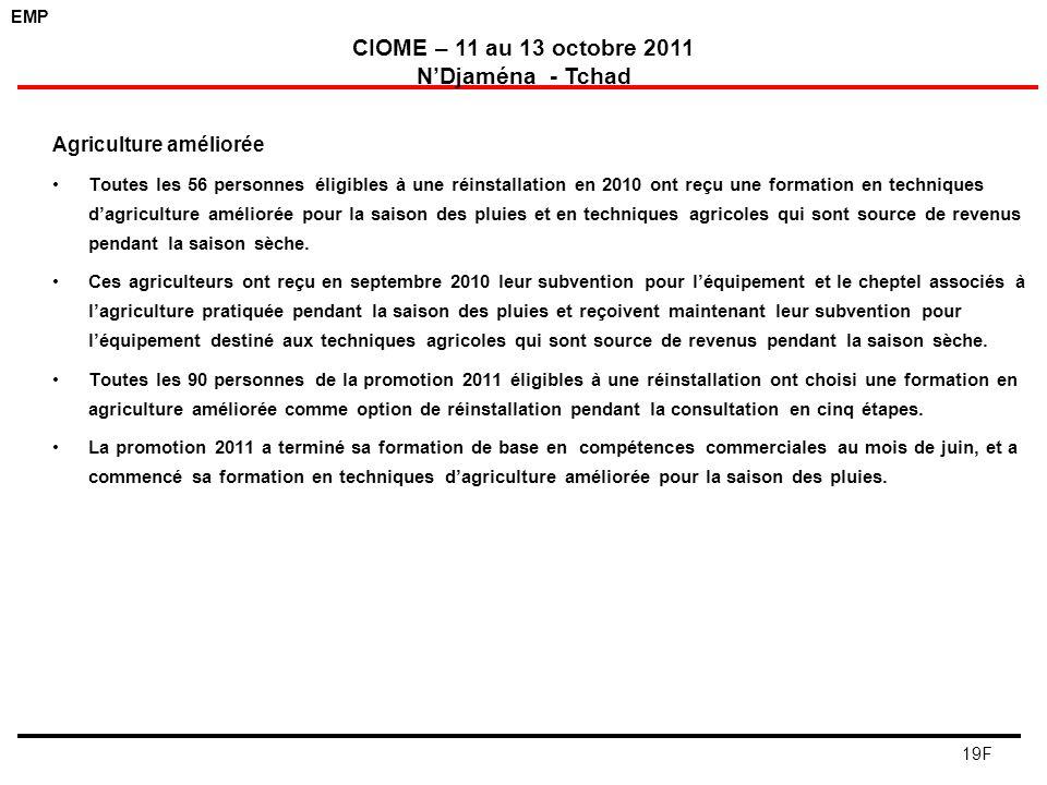 EMP CIOME – 11 au 13 octobre 2011 NDjaména - Tchad 19F Agriculture améliorée Toutes les 56 personnes éligibles à une réinstallation en 2010 ont reçu u