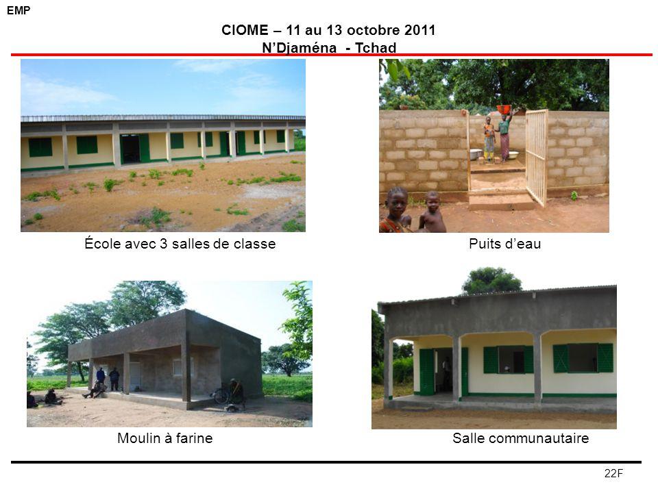 EMP CIOME – 11 au 13 octobre 2011 NDjaména - Tchad 22F École avec 3 salles de classe Salle communautaireMoulin à farine Puits deau