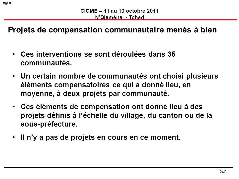 EMP CIOME – 11 au 13 octobre 2011 NDjaména - Tchad 24F Ces interventions se sont déroulées dans 35 communautés. Un certain nombre de communautés ont c