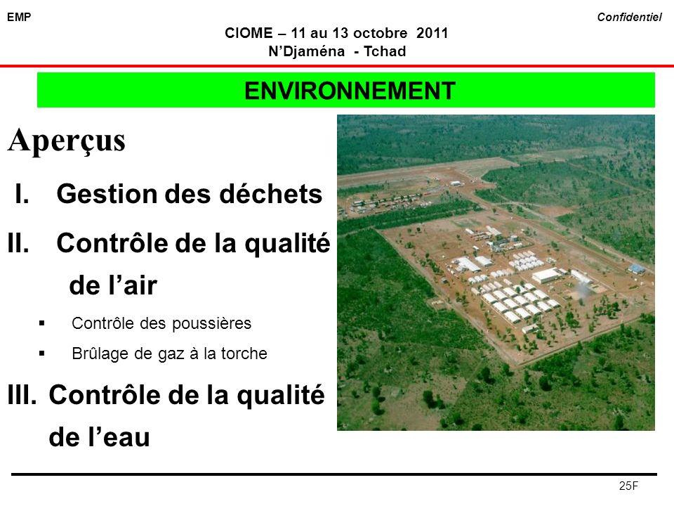 EMP Confidentiel CIOME – 11 au 13 octobre 2011 NDjaména - Tchad 25F Aperçus I.Gestion des déchets II. Contrôle de la qualité de lair Contrôle des pous