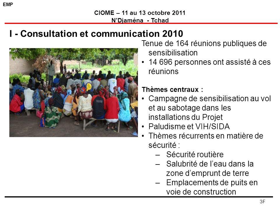 EMP CIOME – 11 au 13 octobre 2011 NDjaména - Tchad 3F Tenue de 164 réunions publiques de sensibilisation 14 696 personnes ont assisté à ces réunions T