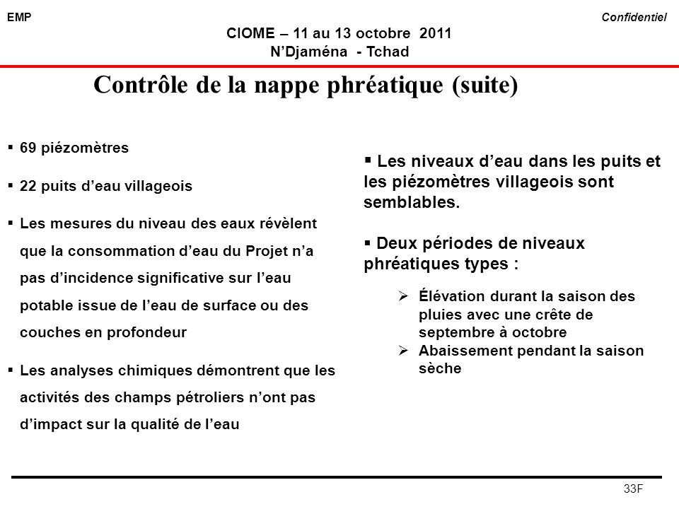 EMP Confidentiel CIOME – 11 au 13 octobre 2011 NDjaména - Tchad 33F Contrôle de la nappe phréatique (suite) 69 piézomètres 22 puits deau villageois Le