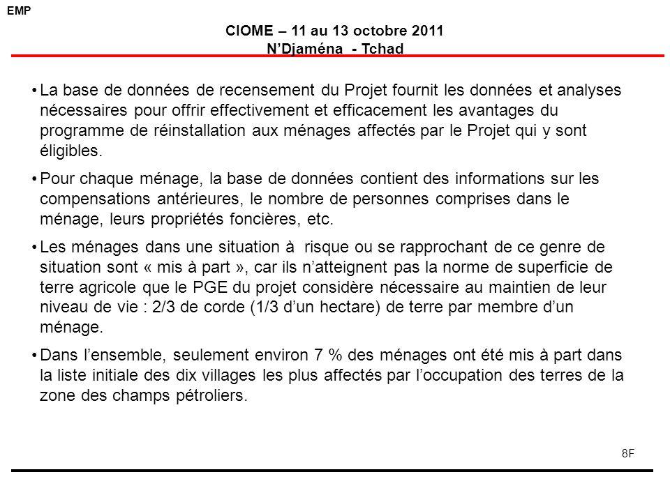 EMP CIOME – 11 au 13 octobre 2011 NDjaména - Tchad 9F III - Statut dutilisation foncière Au cours des quatre dernières années, les efforts déployés par le Projet pour la remise en état et la restitution des terres ont rendus plus 1 000 hectares à lagriculture.