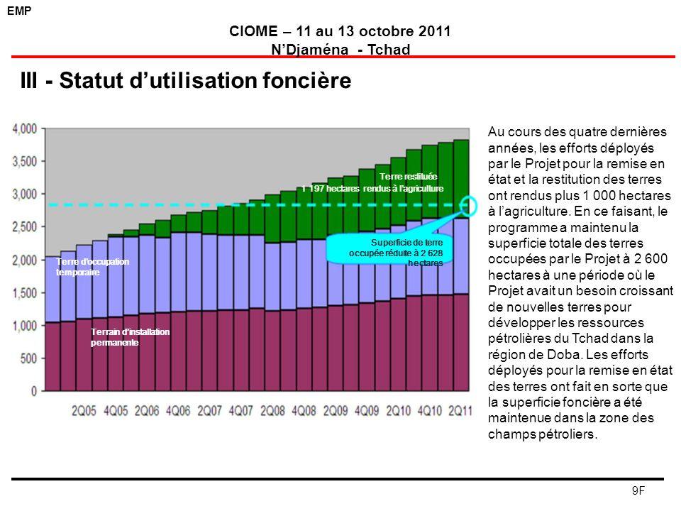 EMP CIOME – 11 au 13 octobre 2011 NDjaména - Tchad 9F III - Statut dutilisation foncière Au cours des quatre dernières années, les efforts déployés pa