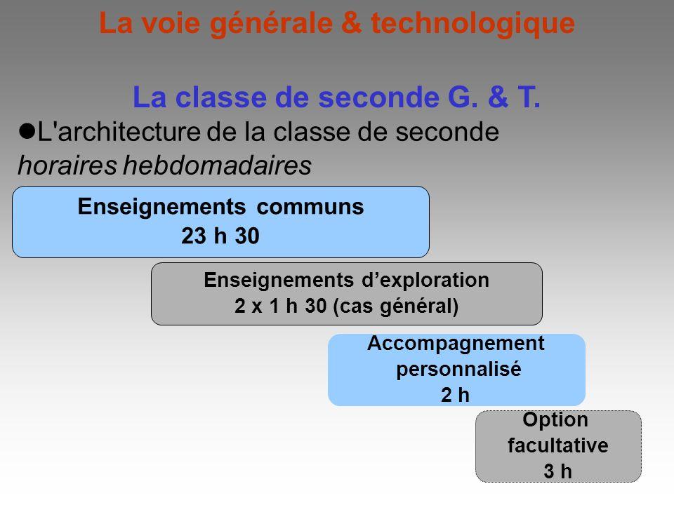 La voie générale & technologique La classe de seconde G. & T. L'architecture de la classe de seconde horaires hebdomadaires Enseignements communs 23 h