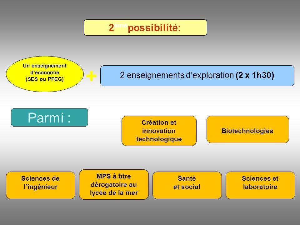 2 enseignements dexploration (2 x 1h30 ) 2 ème possibilité: Un enseignement déconomie (SES ou PFEG) + Création et innovation technologique Sciences de