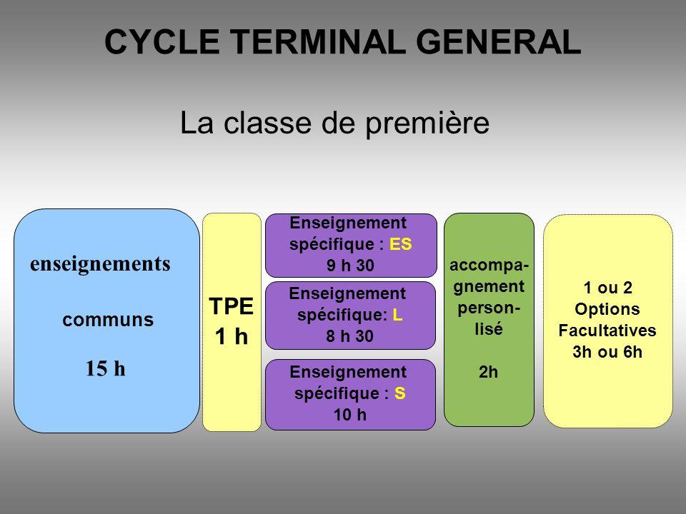 CYCLE TERMINAL GENERAL La classe de première communs Enseignement spécifique : ES 9 h 30 accompa- gnement person- lisé 2h Enseignement spécifique: L 8