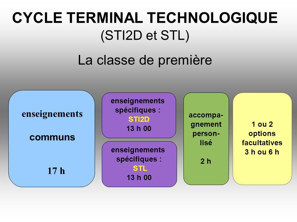 CYCLE TERMINAL TECHNOLOGIQUE (STI2D et STL) La classe de première communs enseignements spécifiques : STI2D 13 h 00 accompa- gnement person- lisé 2 h