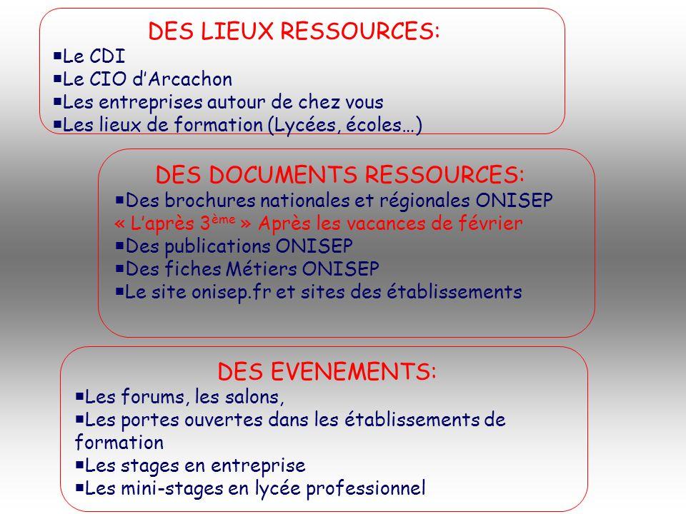 DES LIEUX RESSOURCES: Le CDI Le CIO dArcachon Les entreprises autour de chez vous Les lieux de formation (Lycées, écoles…) DES DOCUMENTS RESSOURCES: D