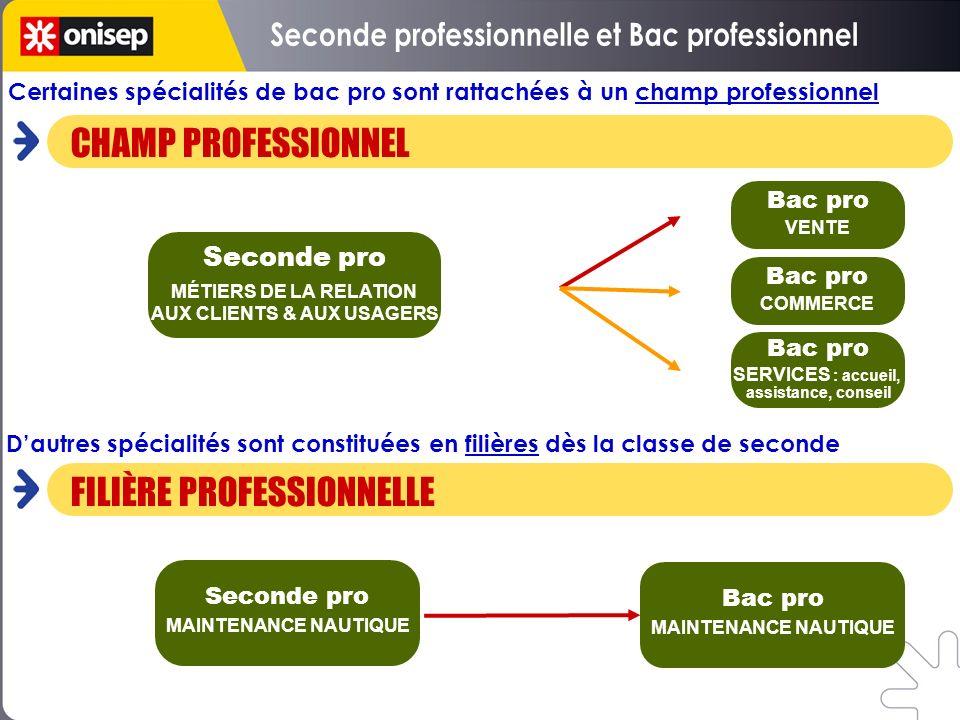 Certaines spécialités de bac pro sont rattachées à un champ professionnel Bac pro VENTE Bac pro COMMERCE Bac pro SERVICES : accueil, assistance, conse