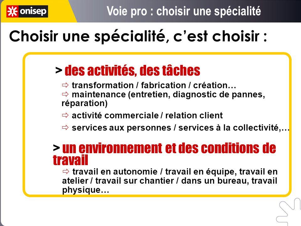 Choisir une spécialité, cest choisir : > un environnement et des conditions de travail transformation / fabrication / création… maintenance (entretien