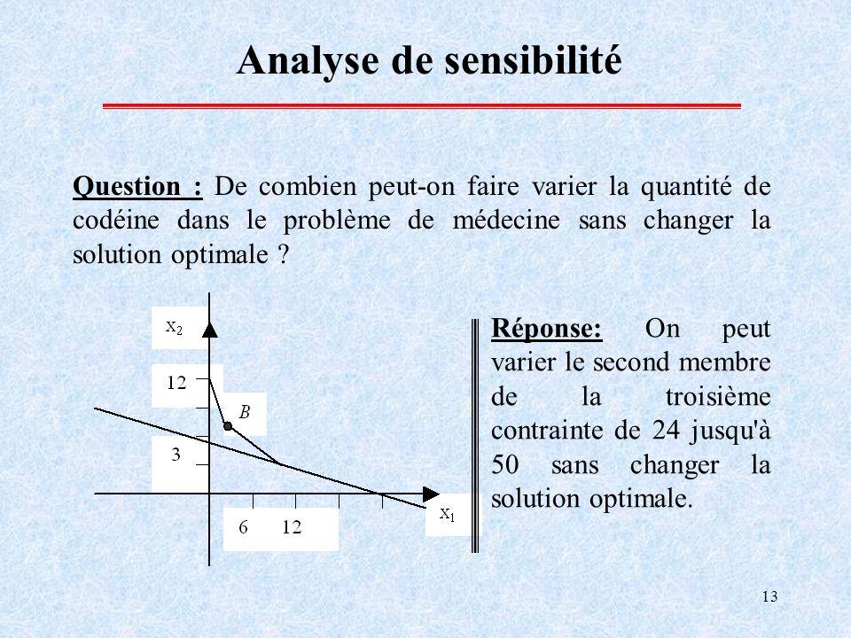 13 Analyse de sensibilité Question : De combien peut-on faire varier la quantité de codéine dans le problème de médecine sans changer la solution optimale .