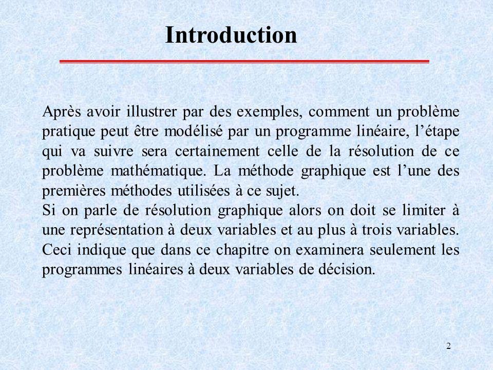 2 Introduction Après avoir illustrer par des exemples, comment un problème pratique peut être modélisé par un programme linéaire, létape qui va suivre