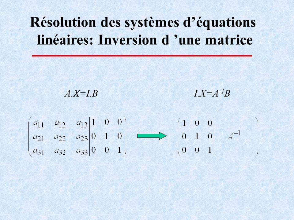 Exemple dinversion d une matrice Quelle est la matrice inverse de .