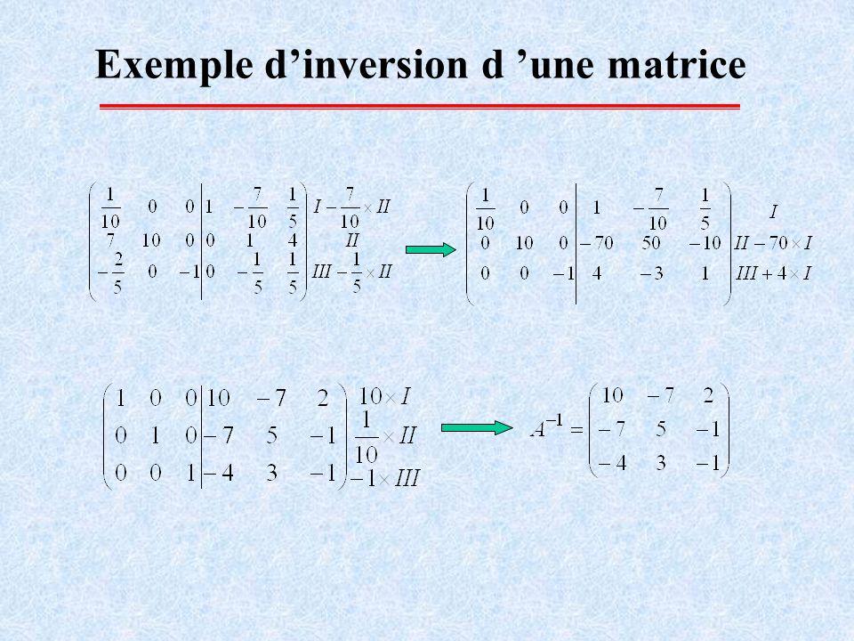 La solution du système d équation est donc