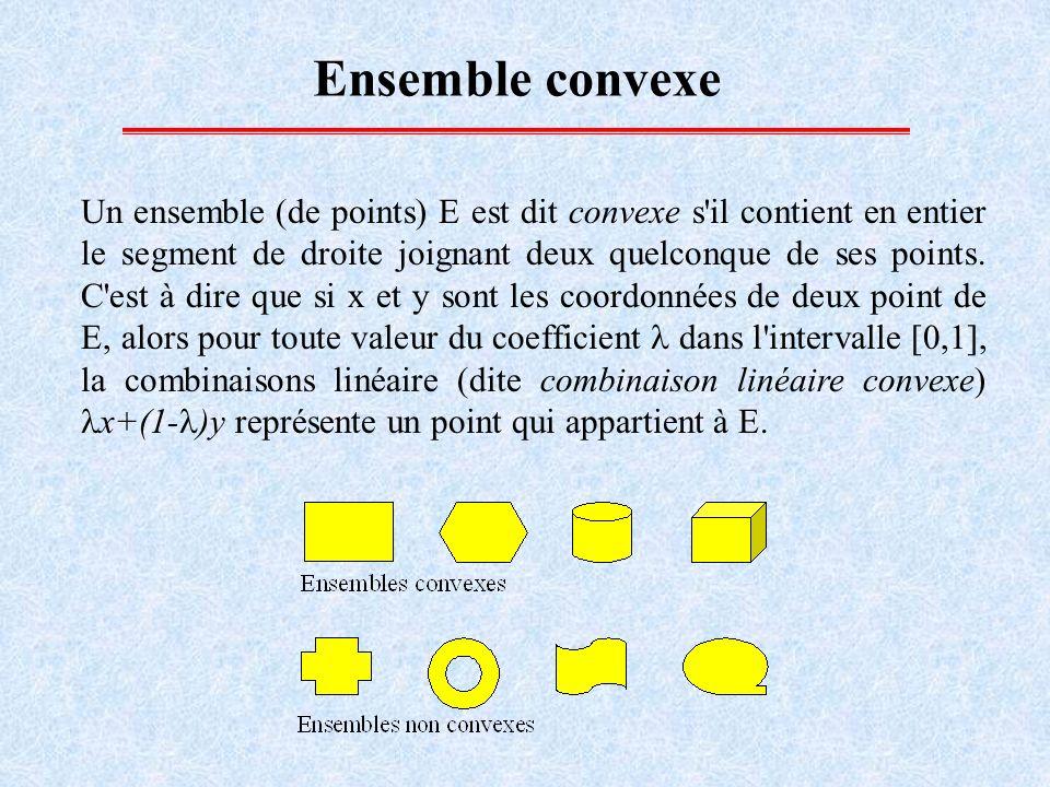 Ensemble convexe On appelle points extrémals (ou points angulaires d un ensemble convexe des points qui ne sont situés à l intérieur d aucun segment joignant deux points de l ensemble.