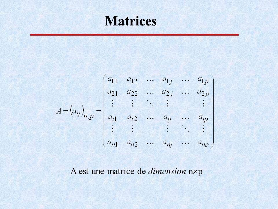 Exemples de matrice carrée Matrice diagonale Matrice triangulaire Matrice unité