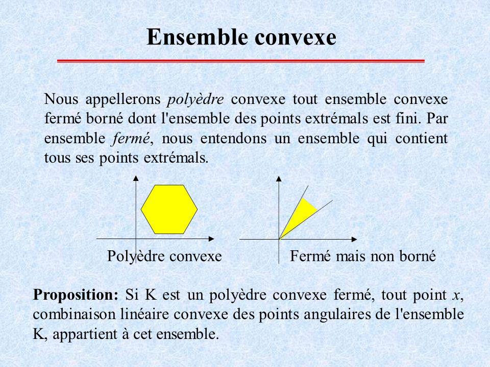 Nous appellerons polyèdre convexe tout ensemble convexe fermé borné dont l'ensemble des points extrémals est fini. Par ensemble fermé, nous entendons