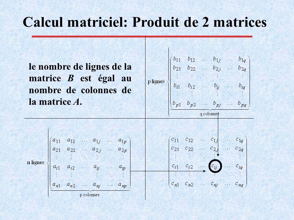Notions sur les matrices On appelle rang de la matrice A de dimension n p le nombre maximum de vecteur indépendants parmi les p vecteurs colonnes de A.