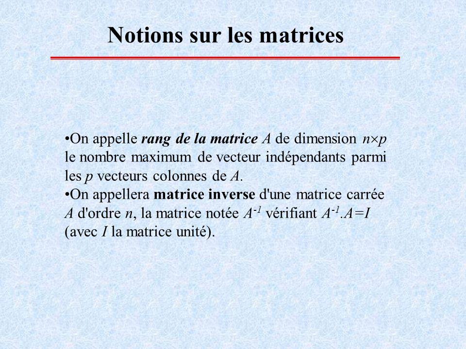 Déterminants dordre 2 déterminant d ordre 2 : Si = 0, le système est indéterminé si les second membres de (II) sont nuls, et impossible autrement.
