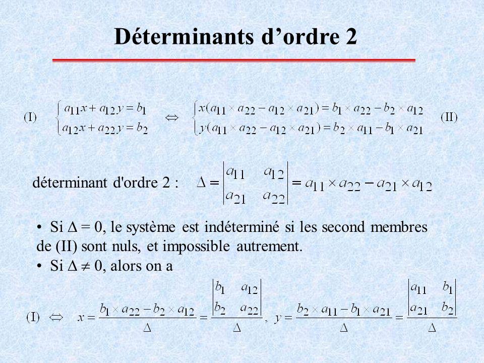 Méthode de calcul des déterminants