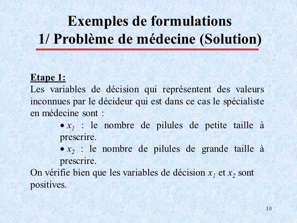 10 Exemples de formulations 1/ Problème de médecine (Solution) Etape 1: Les variables de décision qui représentent des valeurs inconnues par le décide