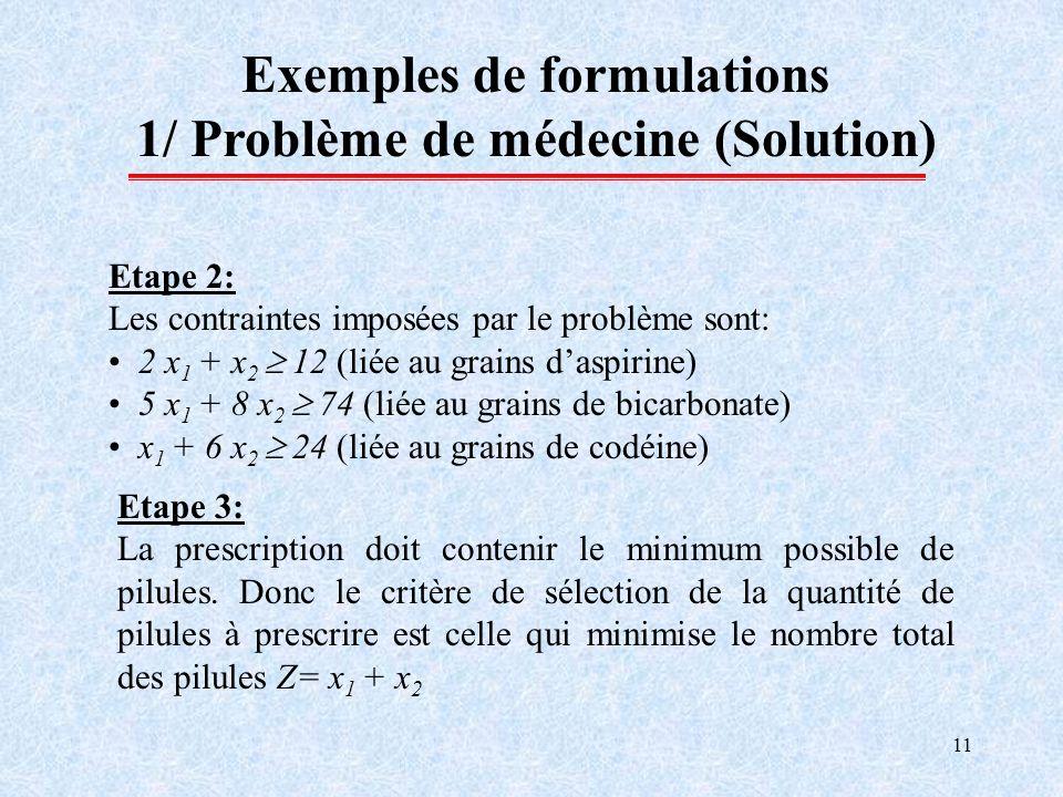 11 Exemples de formulations 1/ Problème de médecine (Solution) Etape 2: Les contraintes imposées par le problème sont: 2 x 1 + x 2 12 (liée au grains
