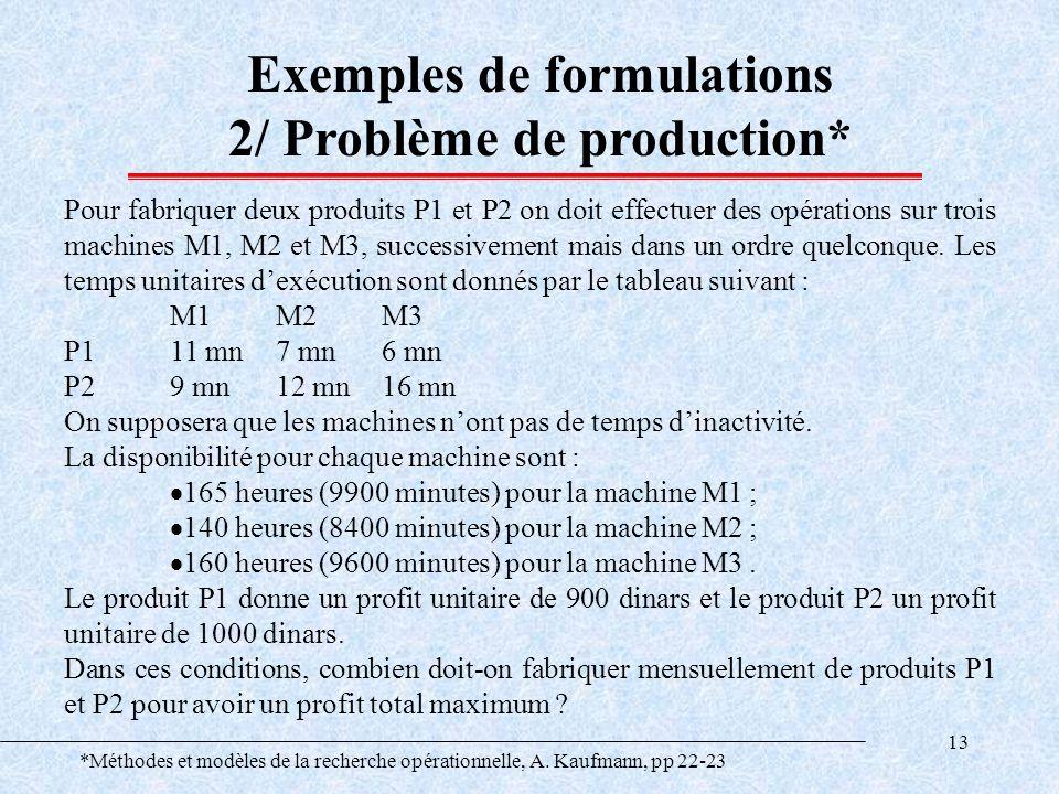 13 Exemples de formulations 2/ Problème de production* Pour fabriquer deux produits P1 et P2 on doit effectuer des opérations sur trois machines M1, M
