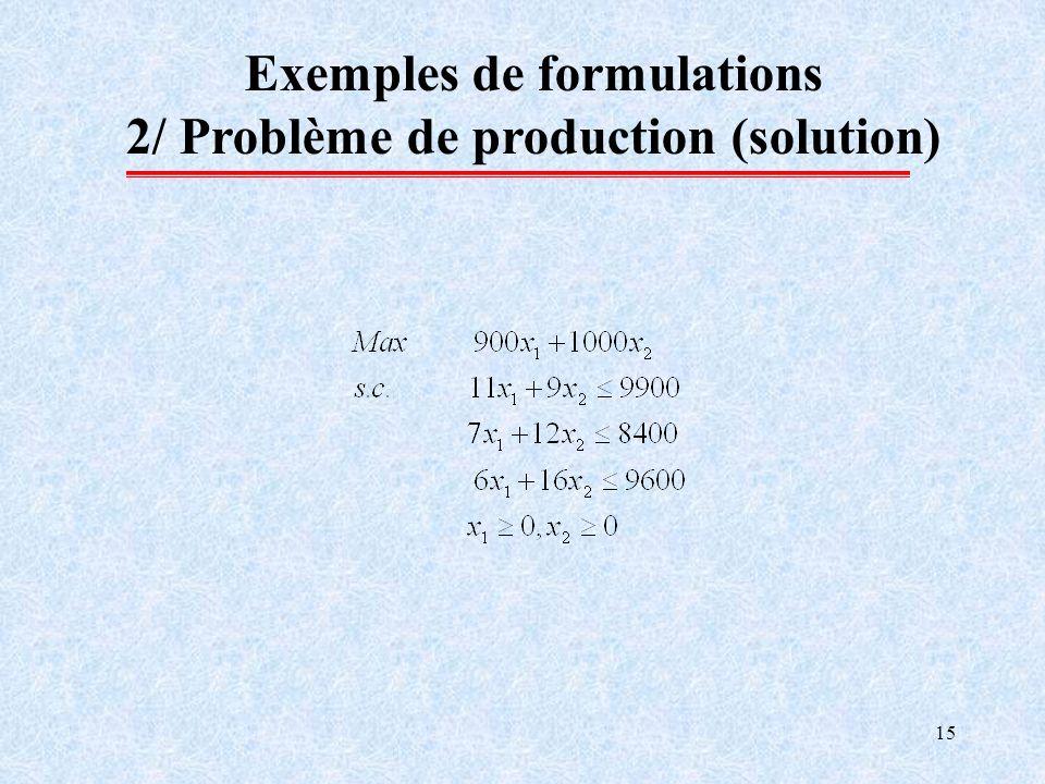 15 Exemples de formulations 2/ Problème de production (solution)