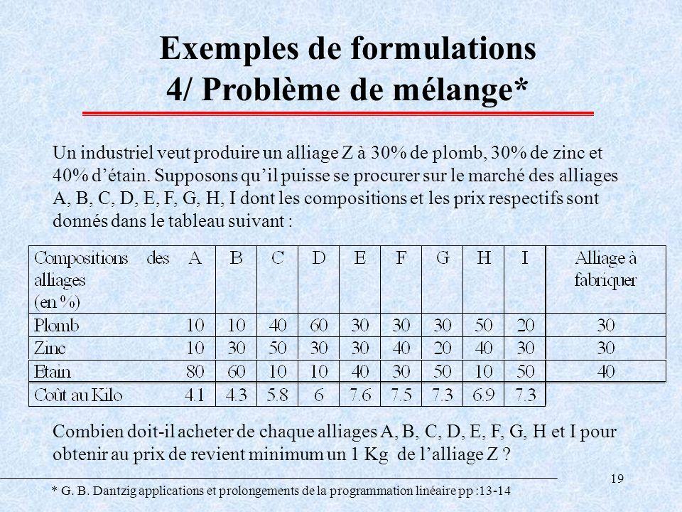 19 Exemples de formulations 4/ Problème de mélange* Un industriel veut produire un alliage Z à 30% de plomb, 30% de zinc et 40% détain. Supposons quil