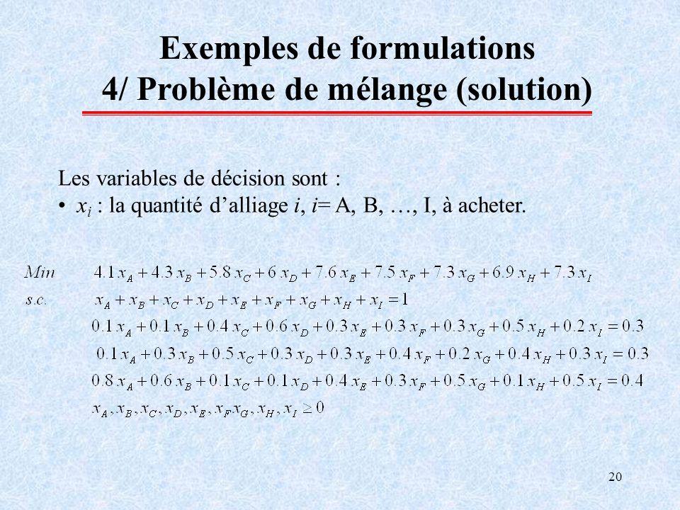 20 Exemples de formulations 4/ Problème de mélange (solution) Les variables de décision sont : x i : la quantité dalliage i, i= A, B, …, I, à acheter.