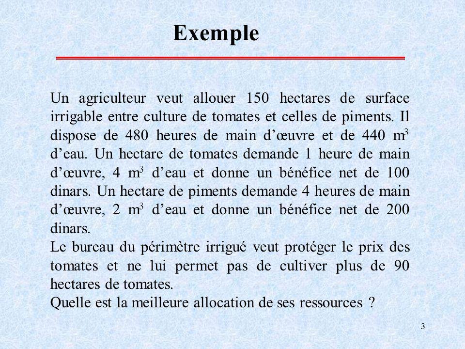 3 Exemple Un agriculteur veut allouer 150 hectares de surface irrigable entre culture de tomates et celles de piments. Il dispose de 480 heures de mai