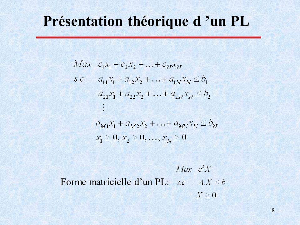 8 Présentation théorique d un PL Forme matricielle dun PL: