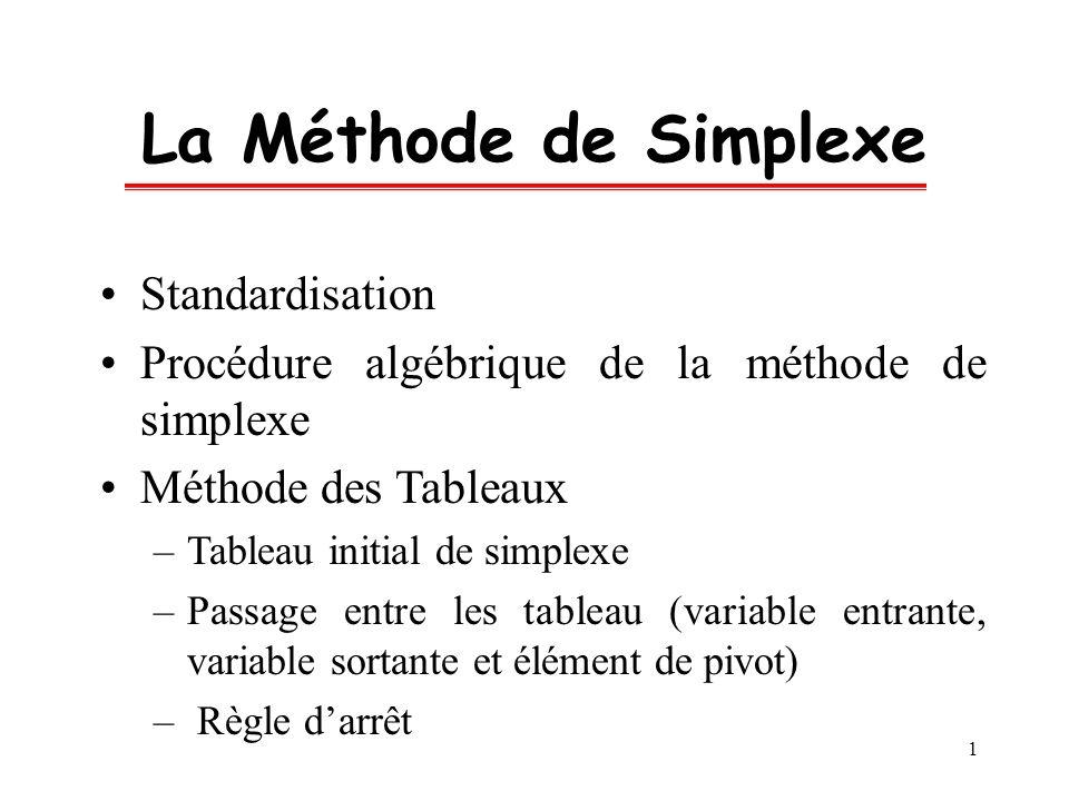 1 La Méthode de Simplexe Standardisation Procédure algébrique de la méthode de simplexe Méthode des Tableaux –Tableau initial de simplexe –Passage ent