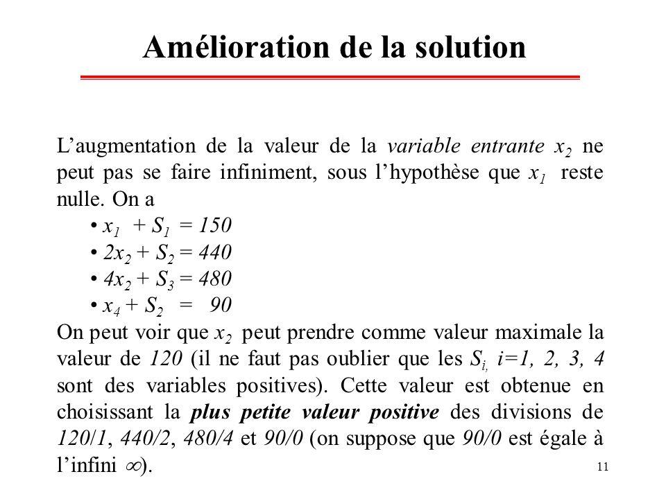 11 Amélioration de la solution Laugmentation de la valeur de la variable entrante x 2 ne peut pas se faire infiniment, sous lhypothèse que x 1 reste n