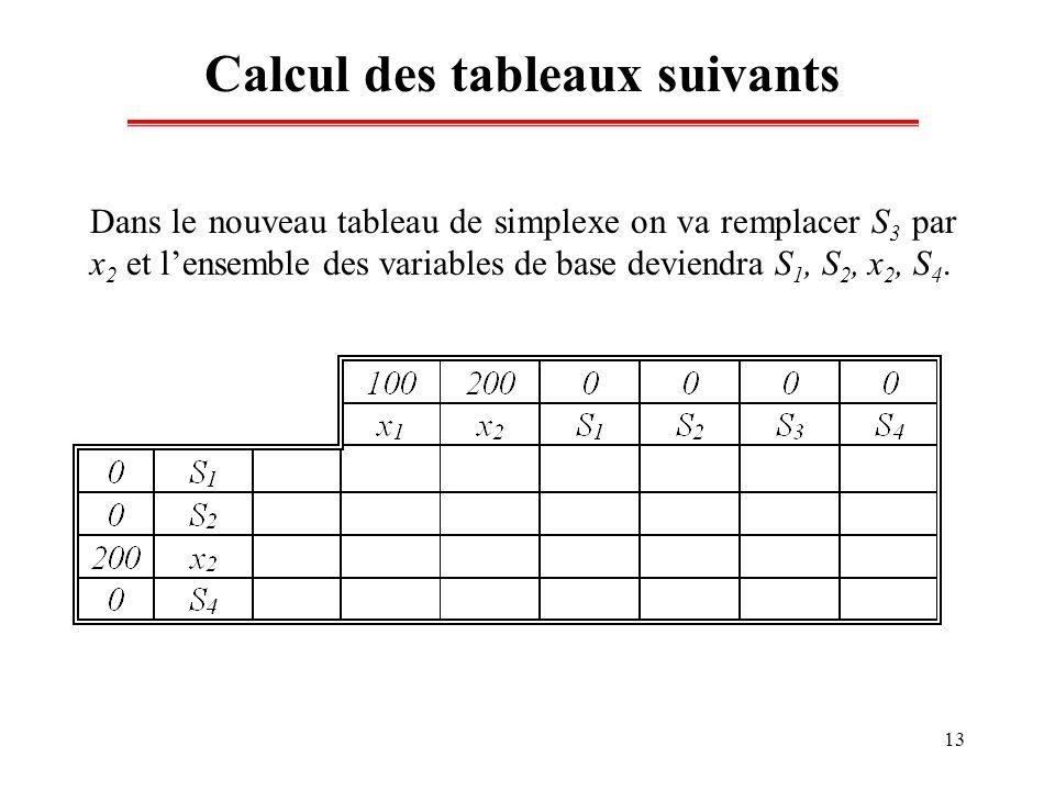 13 Calcul des tableaux suivants Dans le nouveau tableau de simplexe on va remplacer S 3 par x 2 et lensemble des variables de base deviendra S 1, S 2,