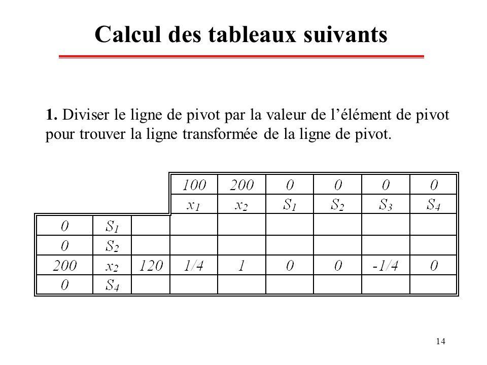14 Calcul des tableaux suivants 1. Diviser le ligne de pivot par la valeur de lélément de pivot pour trouver la ligne transformée de la ligne de pivot