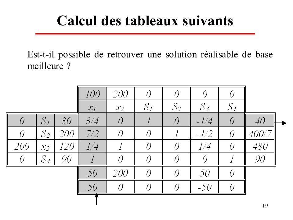 19 Calcul des tableaux suivants Est-t-il possible de retrouver une solution réalisable de base meilleure ?