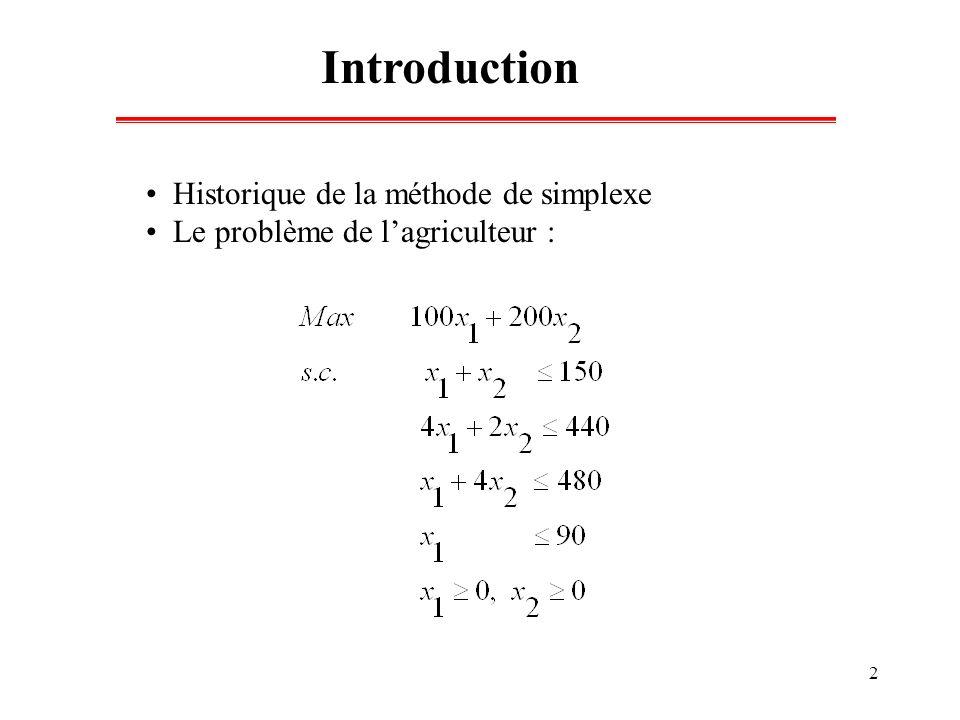 2 Introduction Historique de la méthode de simplexe Le problème de lagriculteur :