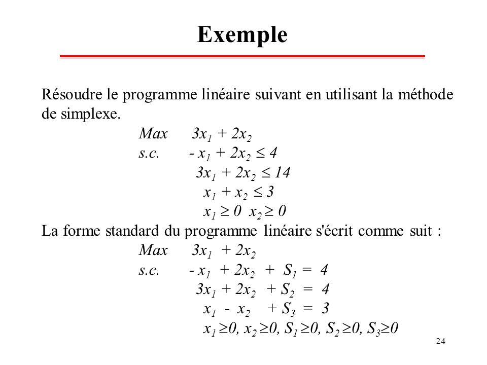 24 Exemple Résoudre le programme linéaire suivant en utilisant la méthode de simplexe. Max 3x 1 + 2x 2 s.c. - x 1 + 2x 2 4 3x 1 + 2x 2 14 x 1 + x 2 3