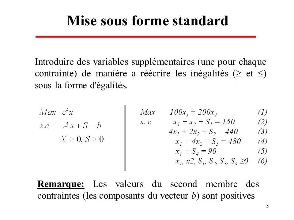 3 Mise sous forme standard Introduire des variables supplémentaires (une pour chaque contrainte) de manière a réécrire les inégalités ( et ) sous la f