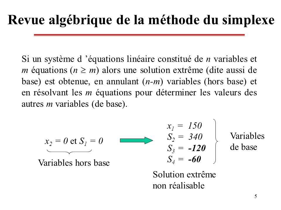 6 Revue algébrique de la méthode du simplexe x 1 = 0 et x 2 = 0 S 1 = 150 S 2 = 440 S 3 = 480 S 4 = 90 la méthode de simplexe est une procédure itérative qui, ayant trouvé une solution réalisable de base (lorigine O), passe dune solution réalisable de base à une autre, par des transformation linéaire sur le système des contraintes sous leurs forme standard, jusquà atteindre la solution optimale.