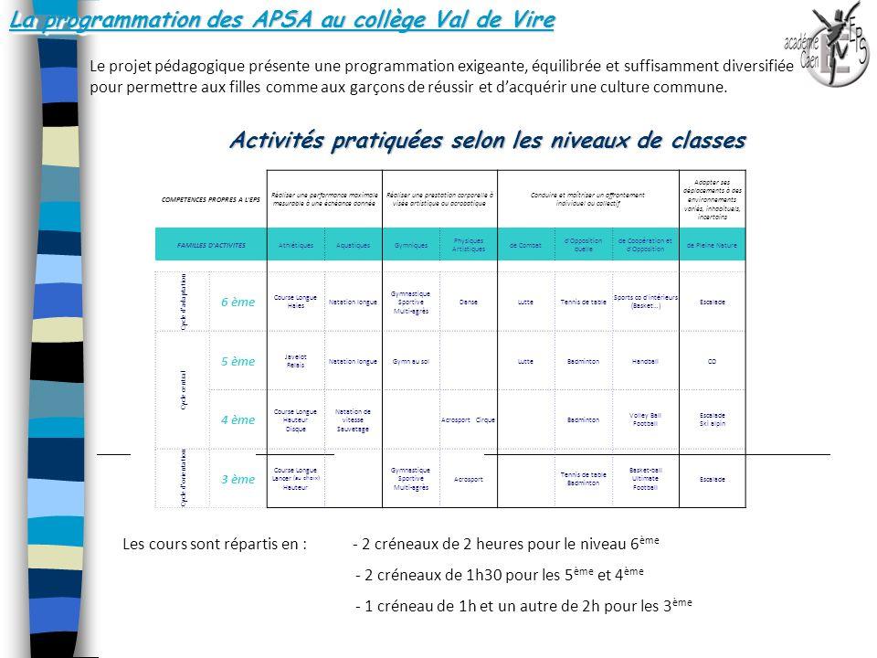 La programmation des APSA au collège Val de Vire Activités pratiquées selon les niveaux de classes Le projet pédagogique présente une programmation ex