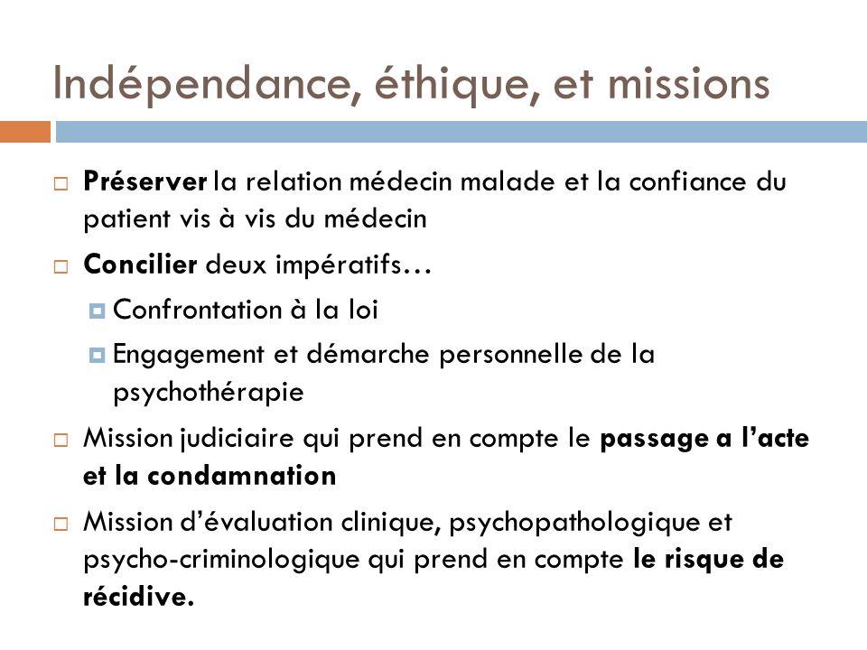 Indépendance, éthique, et missions Préserver la relation médecin malade et la confiance du patient vis à vis du médecin Concilier deux impératifs… Con