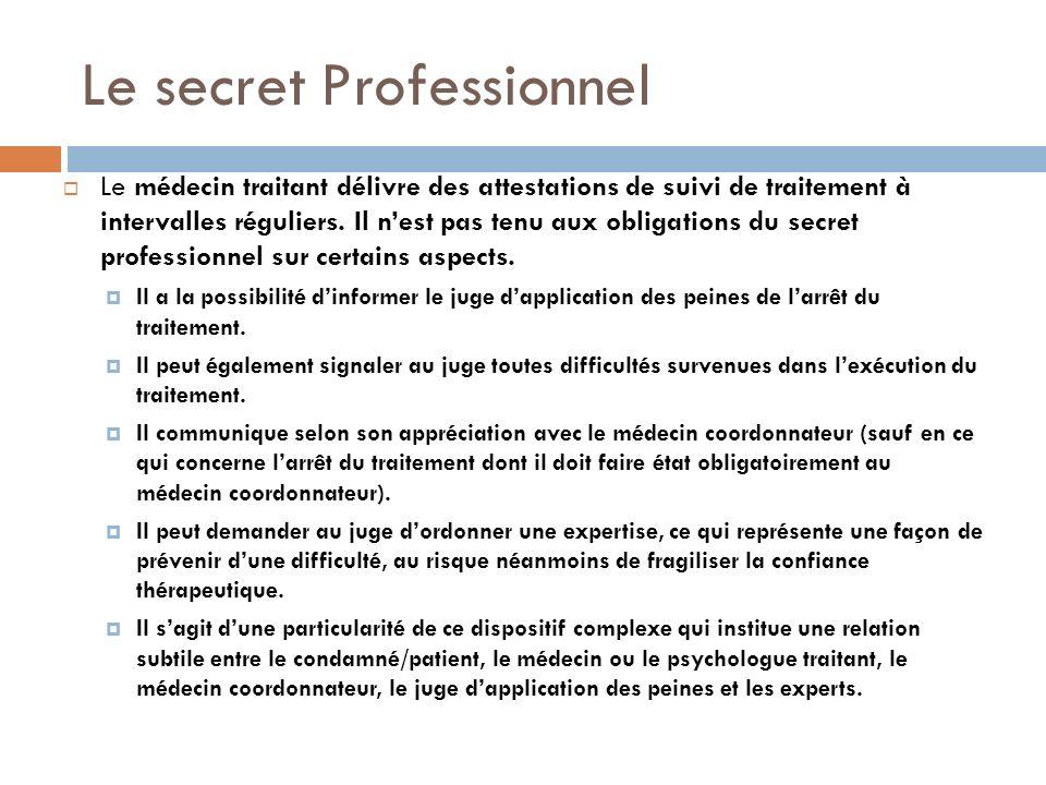 Le secret Professionnel Le médecin traitant délivre des attestations de suivi de traitement à intervalles réguliers. Il nest pas tenu aux obligations