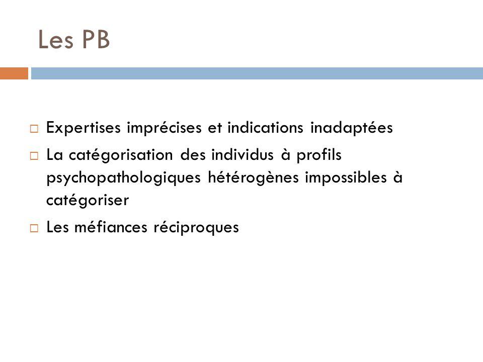 Les PB Expertises imprécises et indications inadaptées La catégorisation des individus à profils psychopathologiques hétérogènes impossibles à catégor