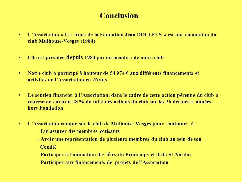 Conclusion LAssociation « Les Amis de la Fondation Jean DOLLFUS » est une émanation du club Mulhouse-Vosges (1984) Elle est présidée depuis 1984 par un membre de notre club Notre club a participé à hauteur de 54 974 aux différents financements et activités de lAssociation en 26 ans Le soutien financier à lAssociation, dans le cadre de cette action pérenne du club a représenté environ 28 % du total des actions du club sur les 26 dernières années, hors Fondation LAssociation compte sur le club de Mulhouse-Vosges pour continuer à : - Lui assurer des membres cotisants - Avoir une représentation de plusieurs membres du club au sein de son Comité - Participer à lanimation des fêtes du Printemps et de la St Nicolas - Participer aux financements de projets de lAssociation