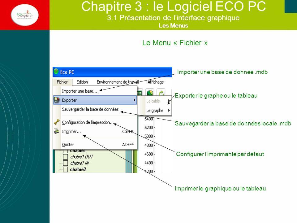3.1 Présentation de linterface graphique Les Menus Chapitre 3 : le Logiciel ECO PC Le Menu « Fichier » Importer une base de donnée.mdb Sauvegarder la