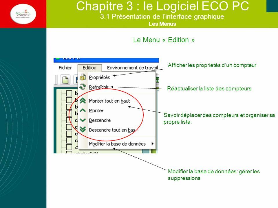 Chapitre 3 : le Logiciel ECO PC Le Menu « Edition » Afficher les propriétés dun compteur Savoir déplacer des compteurs et organiser sa propre liste. M